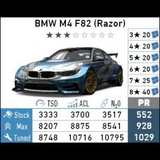 BMW M4 F82 (Razor) (Android)