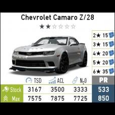 Chevrolet Camaro Z/28 (Android)