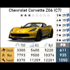 Chevrolet Corvette Z06 (C7) (Android)
