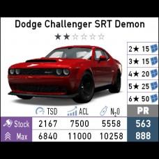 Dodge Challenger SRT Demon (Android)