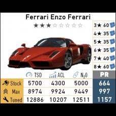 Ferrari Enzo Ferrari (Android)
