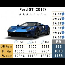 Ford GT(2017) (Android)