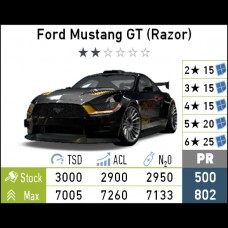 Ford Mustang GT(Razor) (Android)