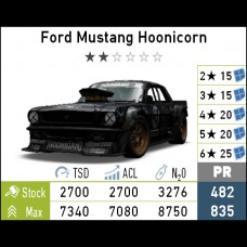 Ford Mustang Hoonicorn (Android)