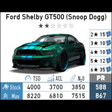 Ford Shelby GT500(Snoop Dogg) (Android)