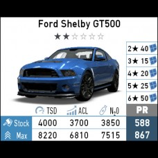 Ford Shelby GT500 (Android)