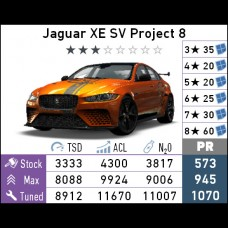 Jaguar XE SV Project 8 (Android)
