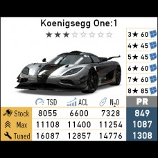 Koenigsegg One:1 (Android)