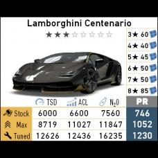 Lamborghini Centenario (Android)