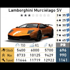 Lamborghini Murcielago SV (Android)
