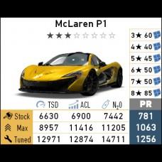 McLaren P1 (Android)