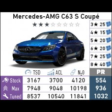 Mercedes-AMG C63 S Coupe (Android)