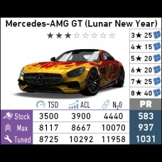 Mercedes-AMG GT(Lunar New Year) (Android)