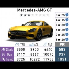 Mercedes-AMG GT (Android)