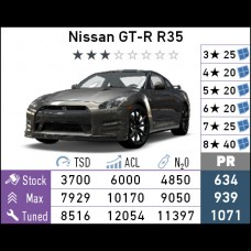 Nissan GT-R R35 (Android)