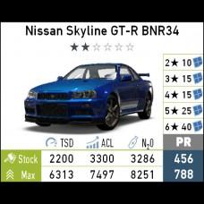 Nissan Skyline GTR-R BNR34 (Android)